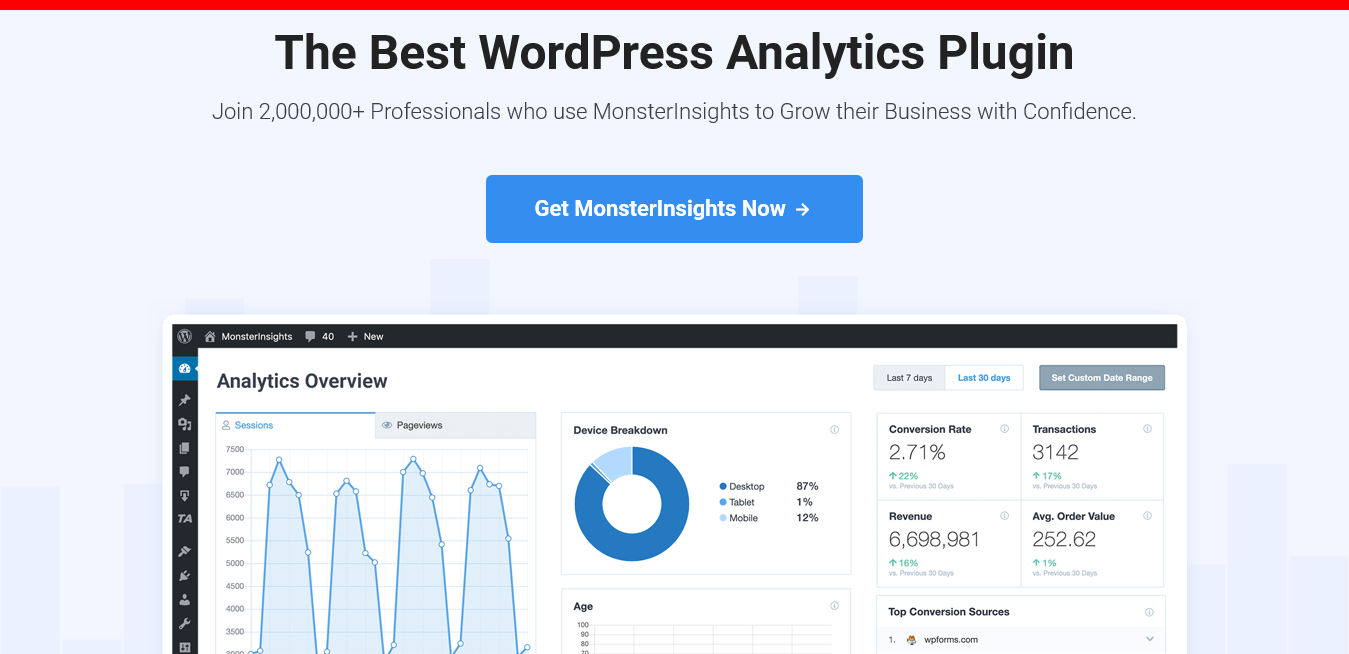 MonsterInsights 7.15.1 with all 11 Addons – The Best Google Analytics Plugin