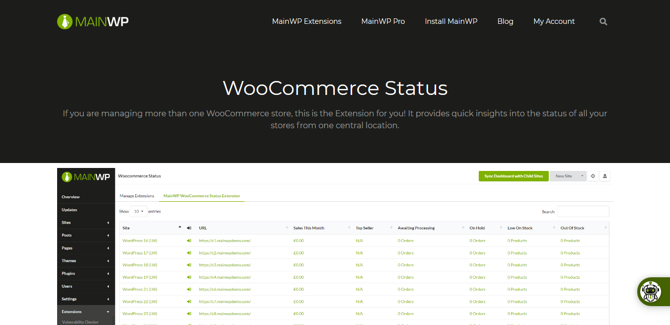WooCommerce Status 4.0.4 – MainWP WordPress Management