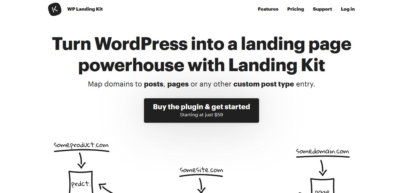 WP Landing Kit 1.2.0 – Create a landing page powerhouse with WordPress Landing Kit