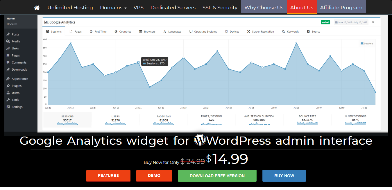 Lara's Google Analytics Pro 3.3.2 – Widget for WordPress admin interface